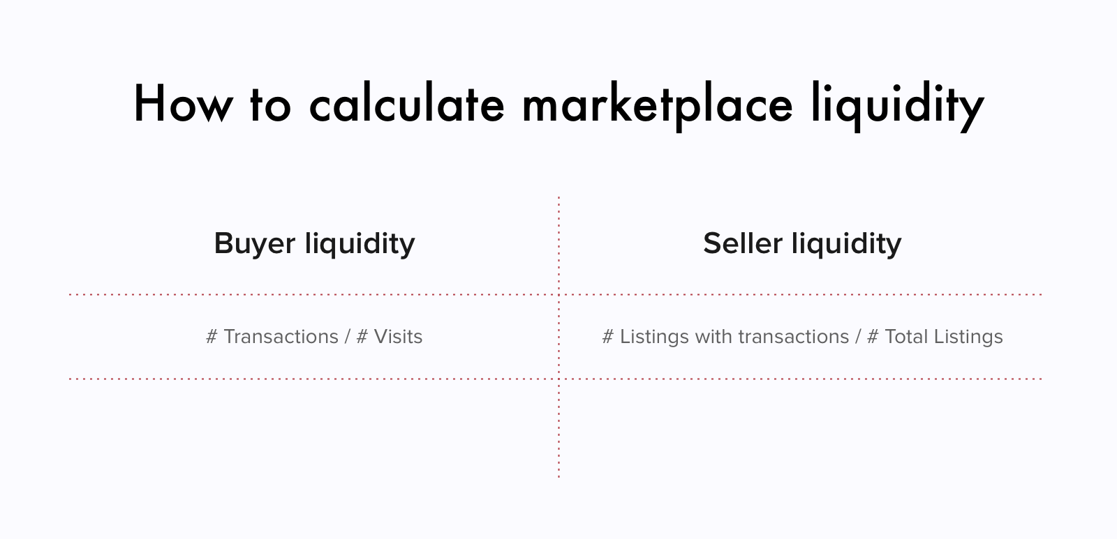 How to calculate marketpace liquidity