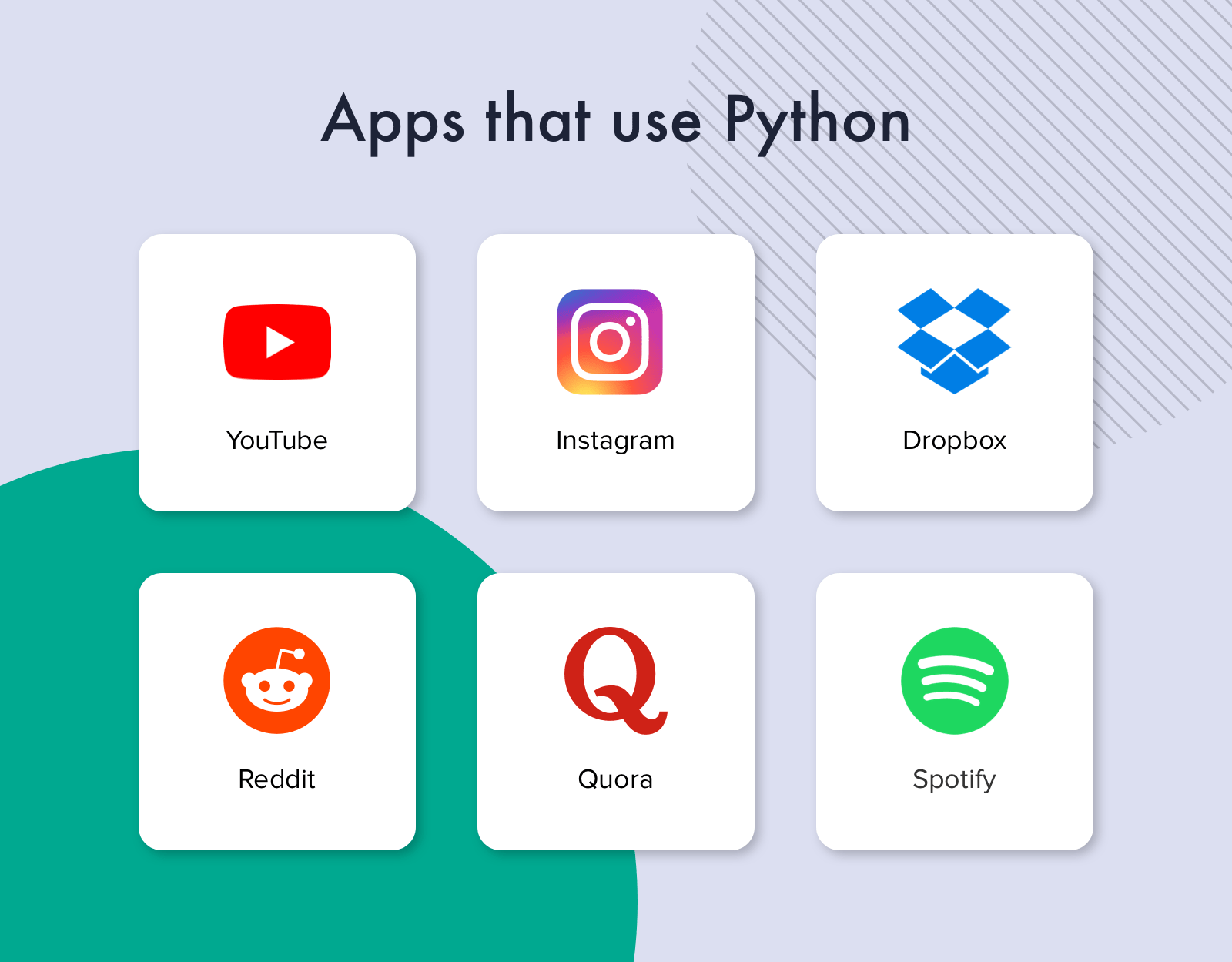 Apps that use Python