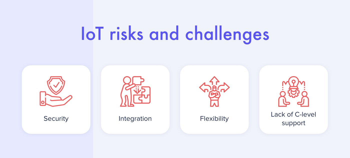IoT risks and challenges