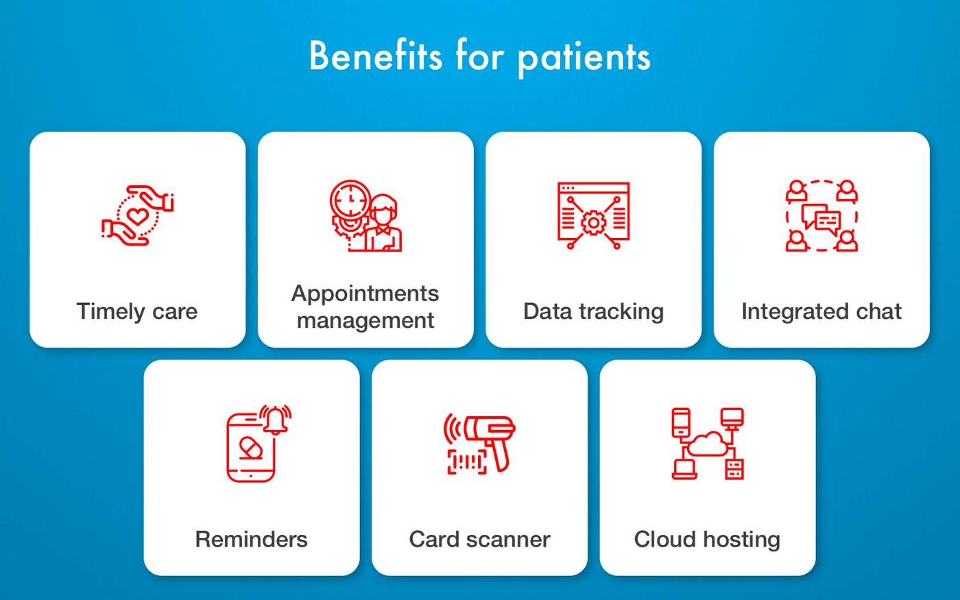 Benefits of EHR for patients