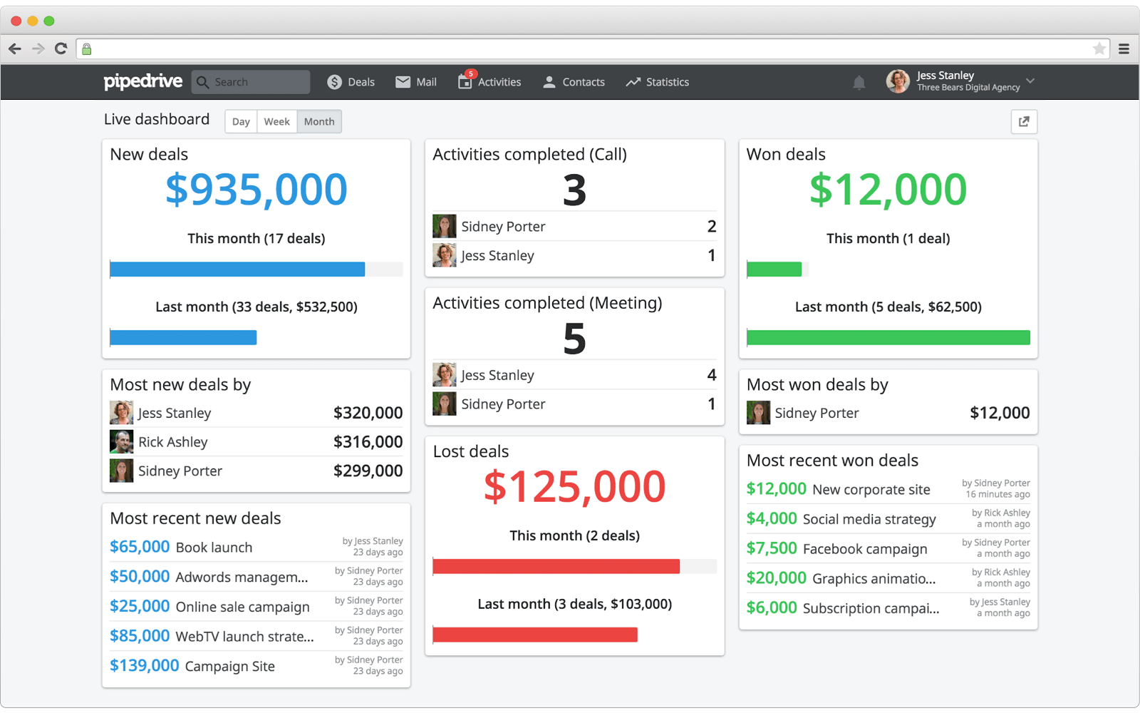 Dashboard interface in Pipedrive CRM for real estate