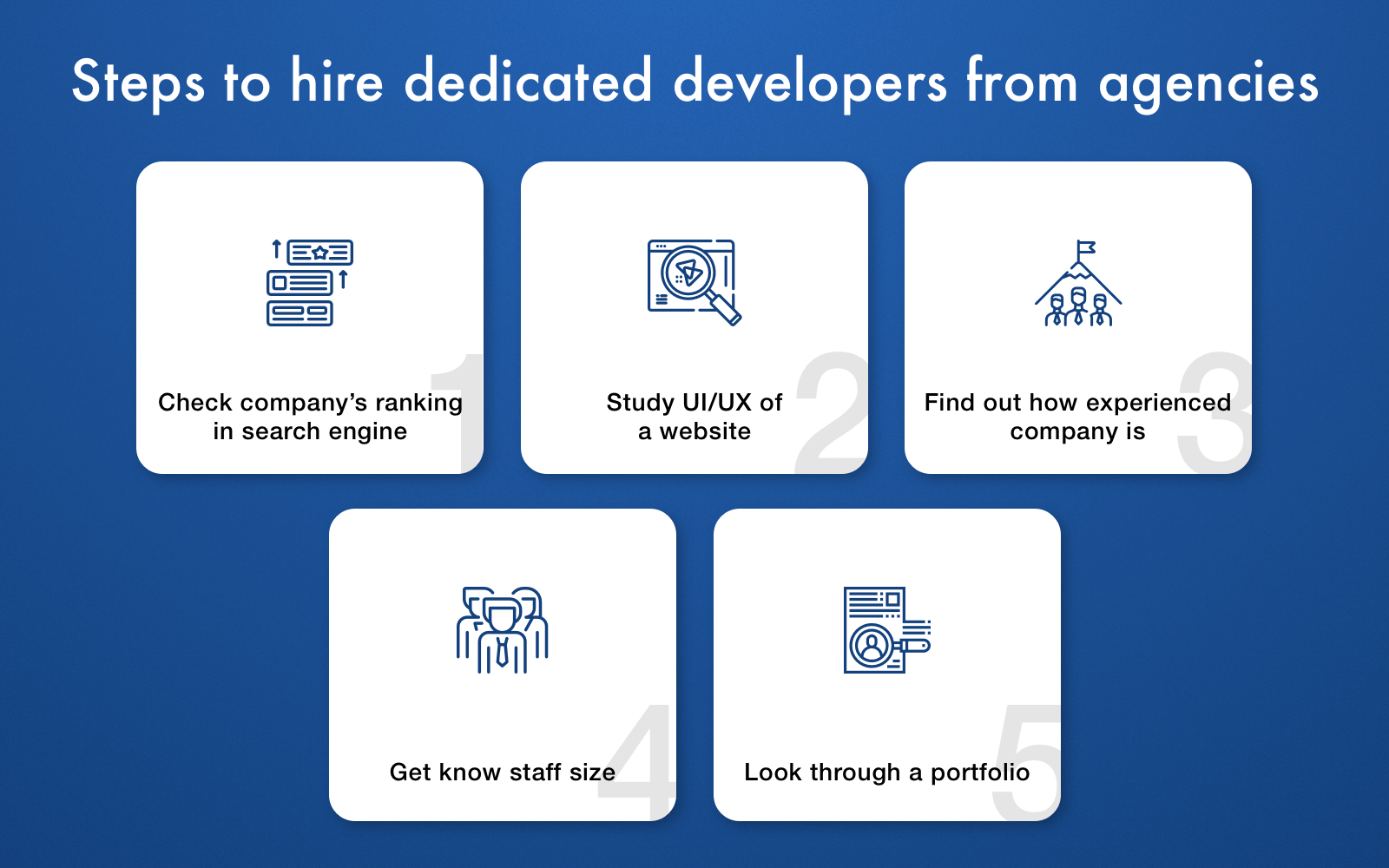 dedicated programmers