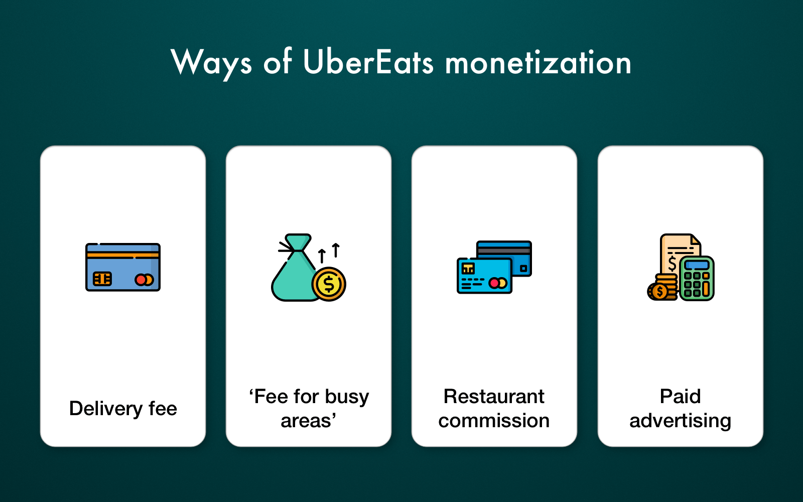 How UberEats monetize their services