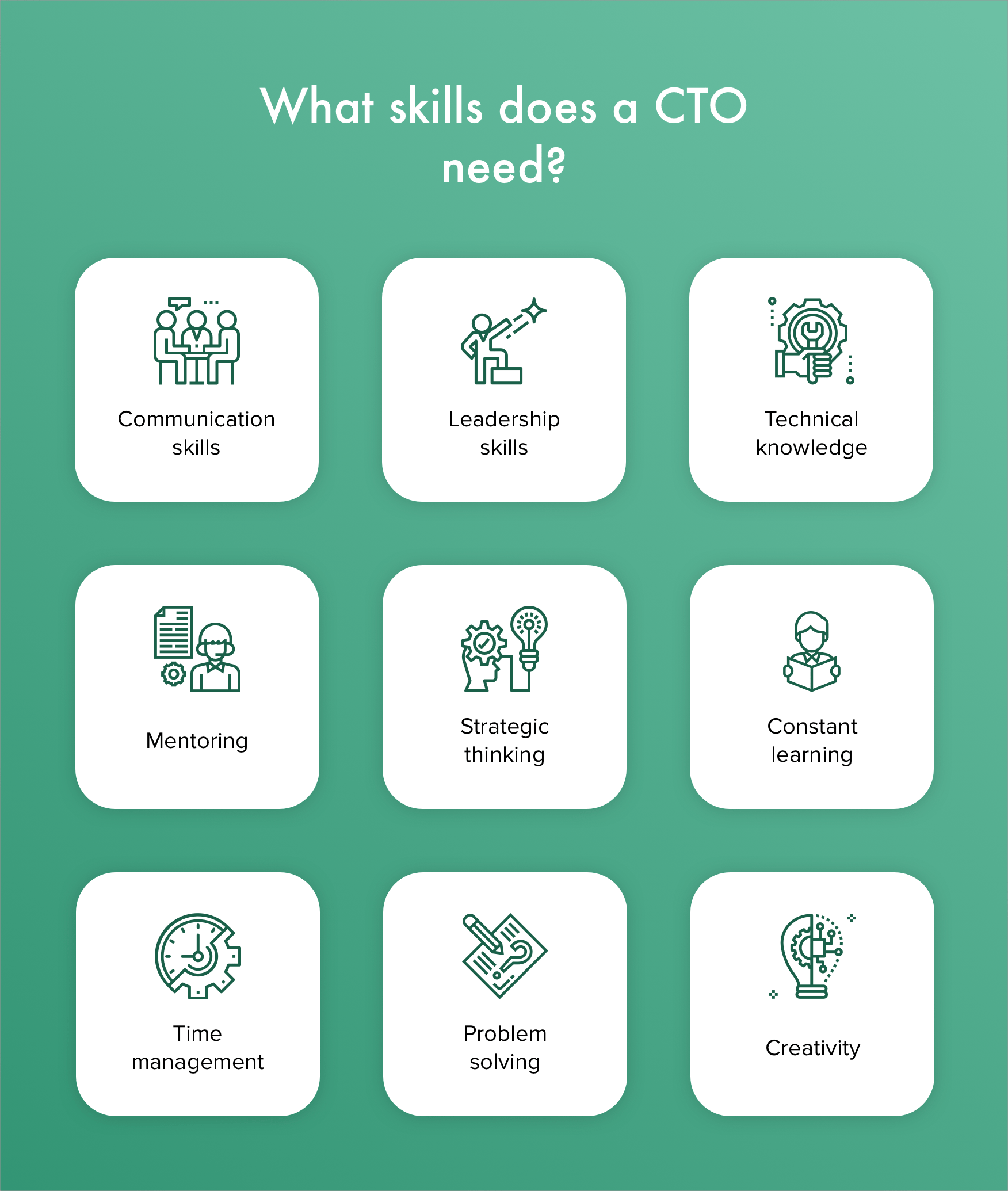 The required skill set of a CTO
