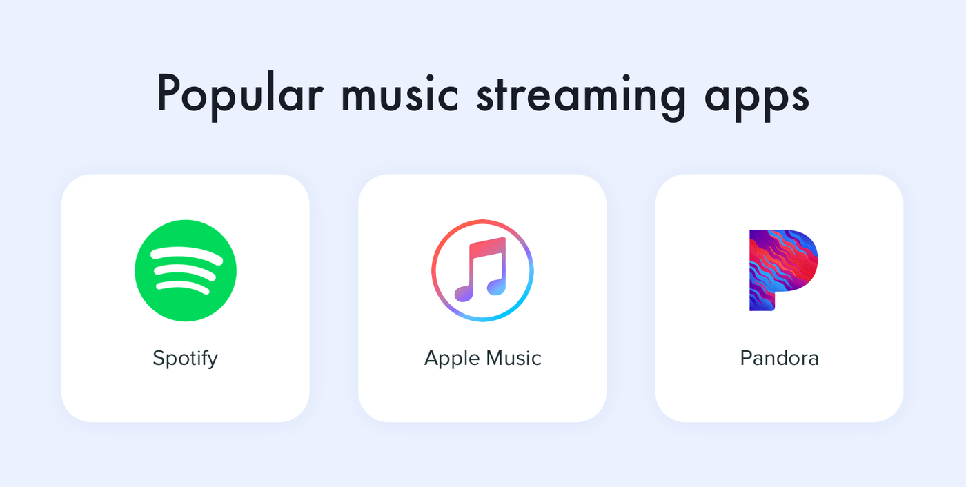 How to make a music streaming app: Popular services