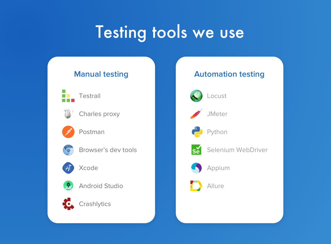 Testing tools used at Cleveroad