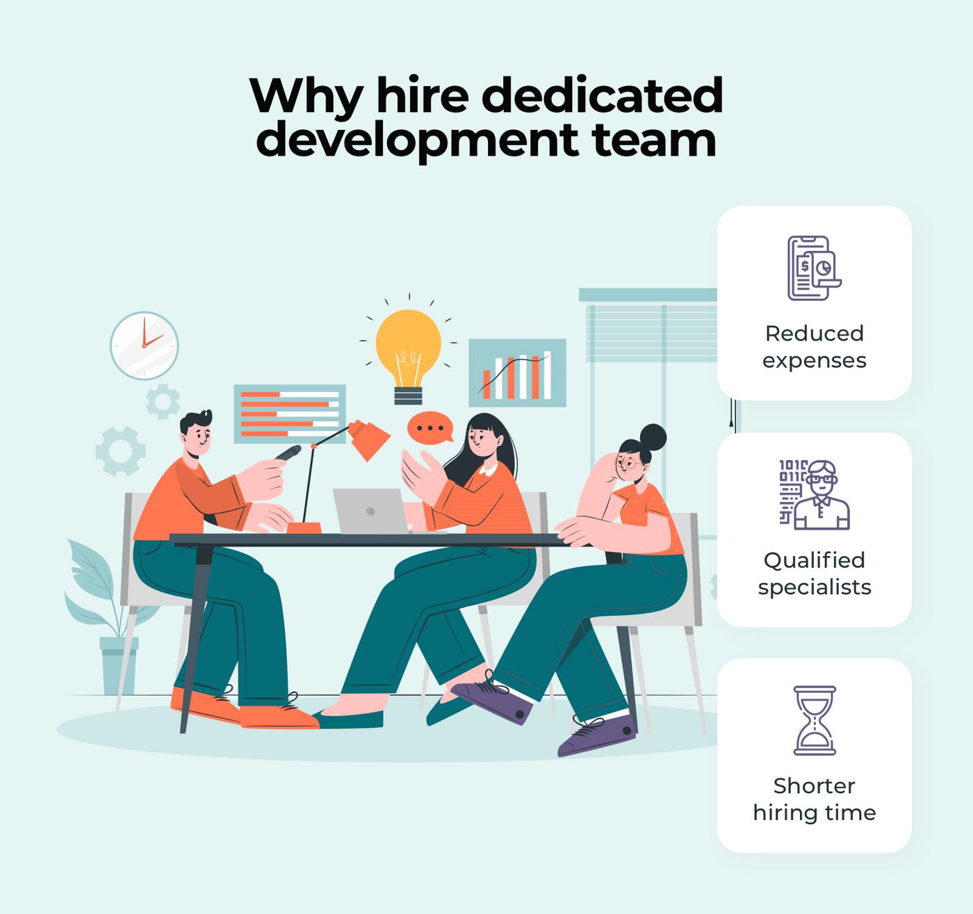 Why hire dedicated development team