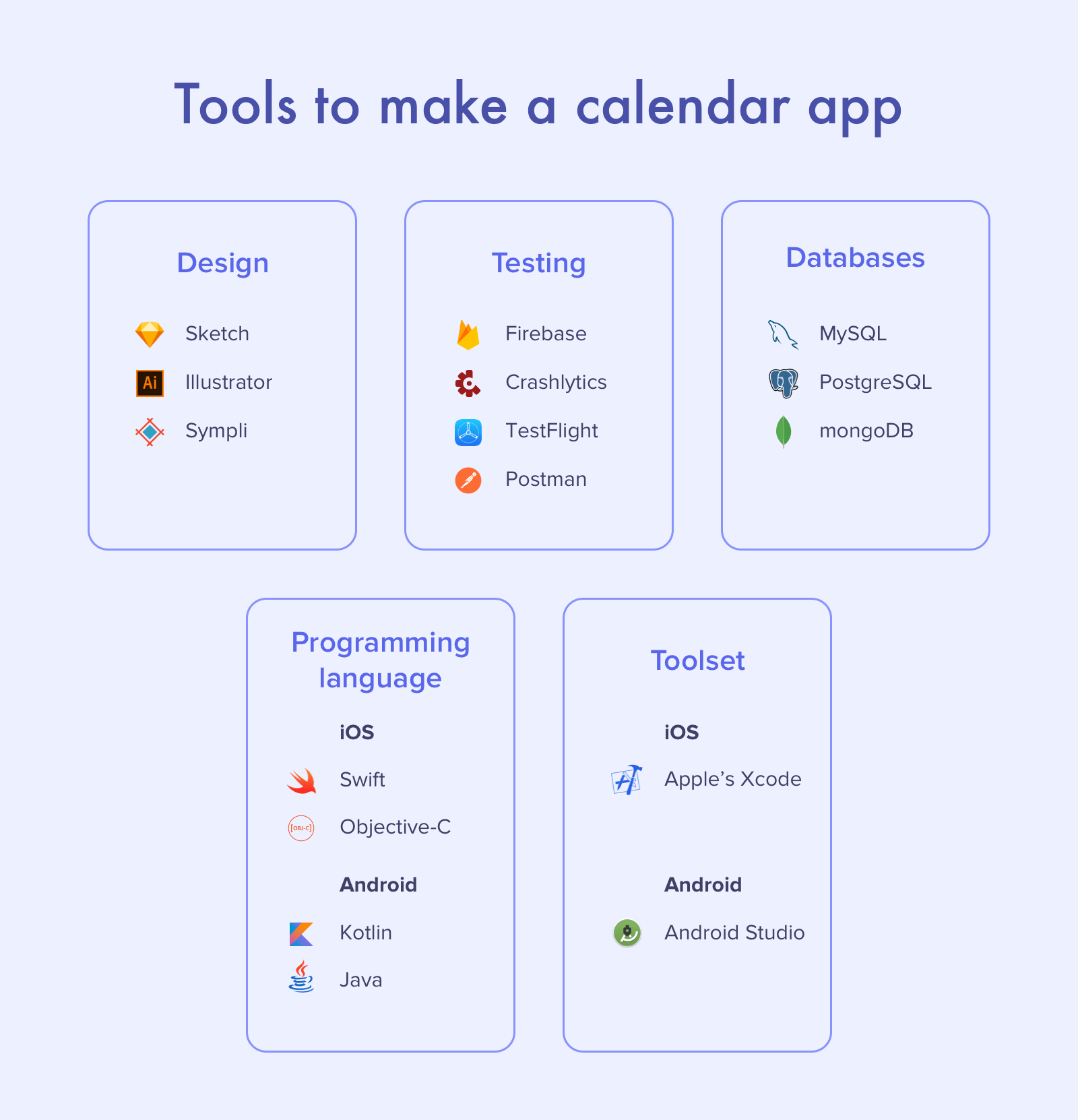 Technologies to create a calendar app