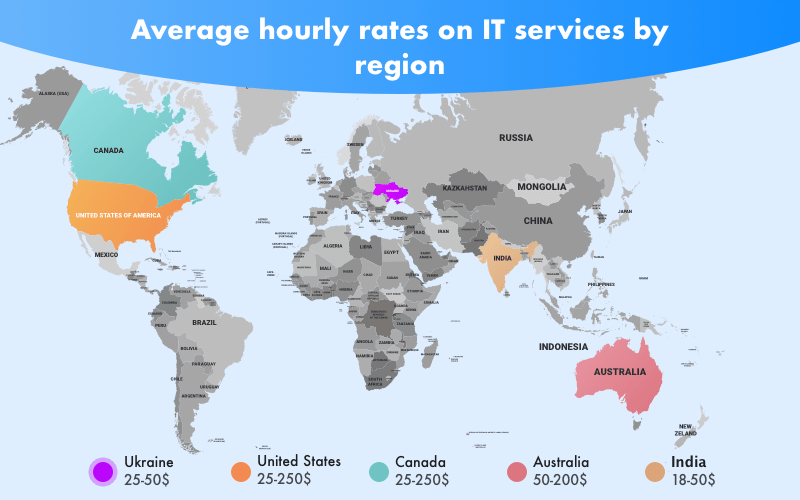 Offshore software development rates by country