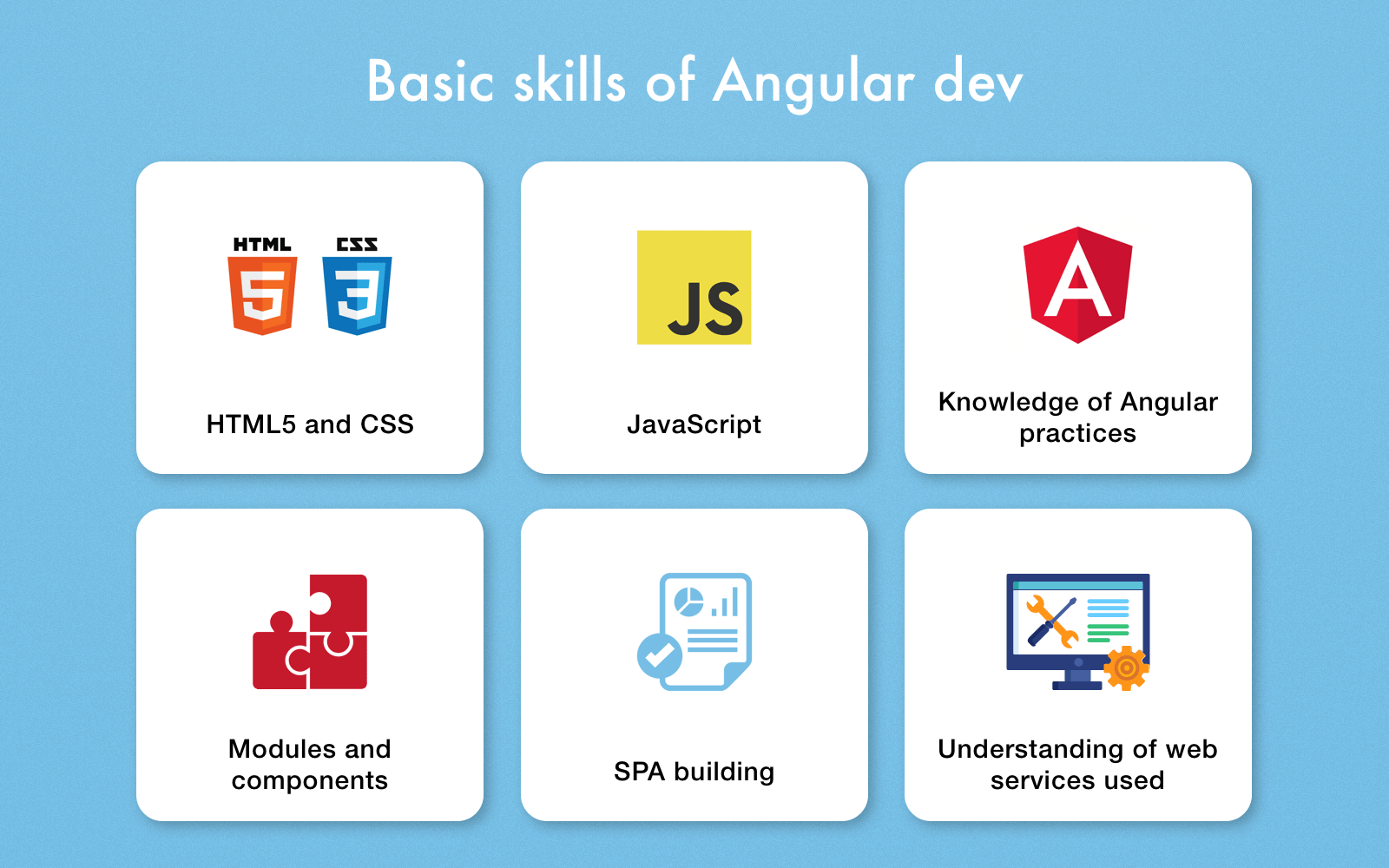Hire Angular Developer In 2019 Using Detailed Guide From