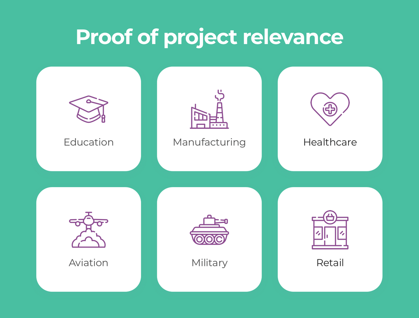 Proof of project relevance