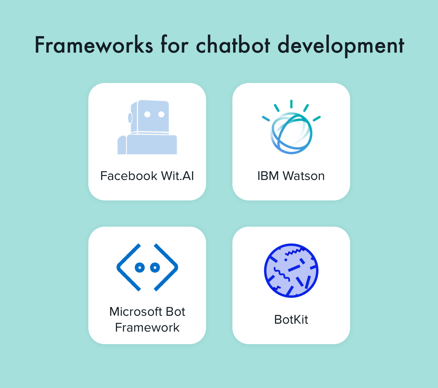 Frameworks for chatbot development