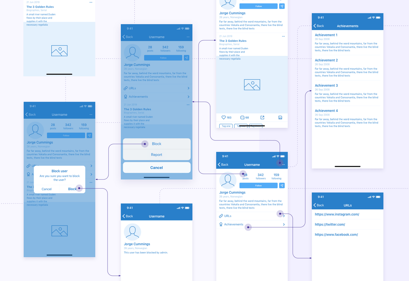 UI/UX design process: Wireframes