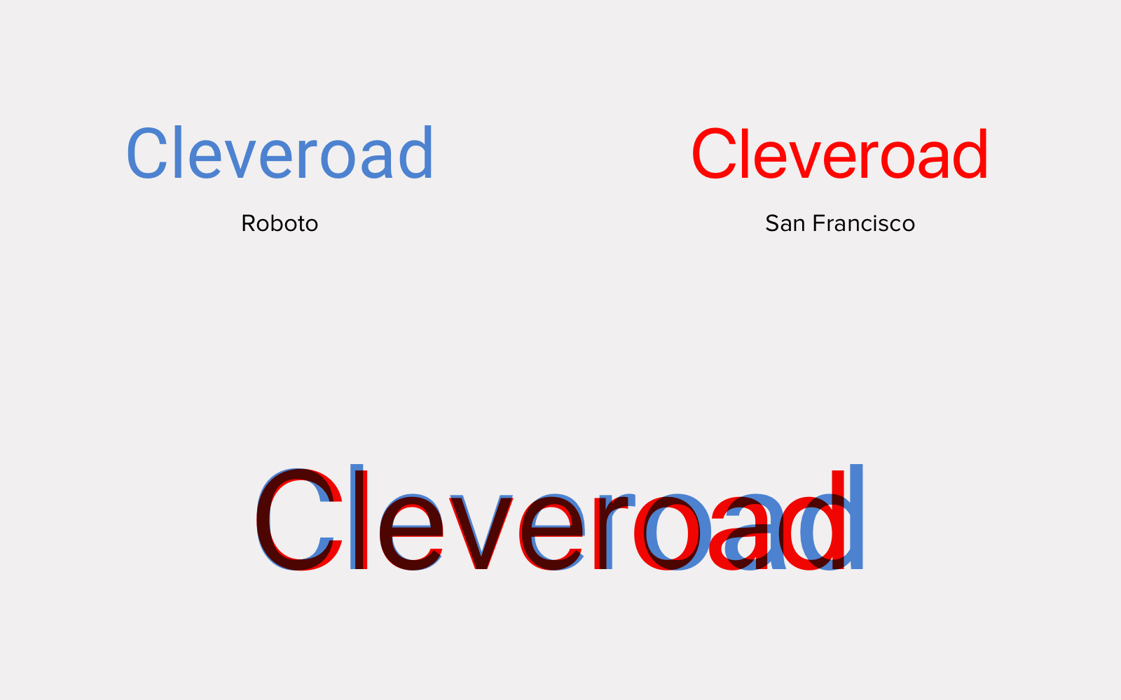 Fonts for Android vs iOS on example