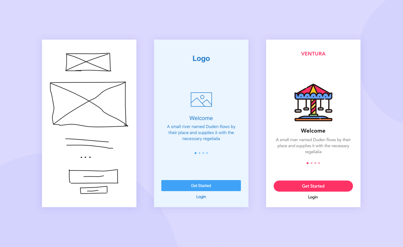 Example of low, medium, and high fidelity wireframes