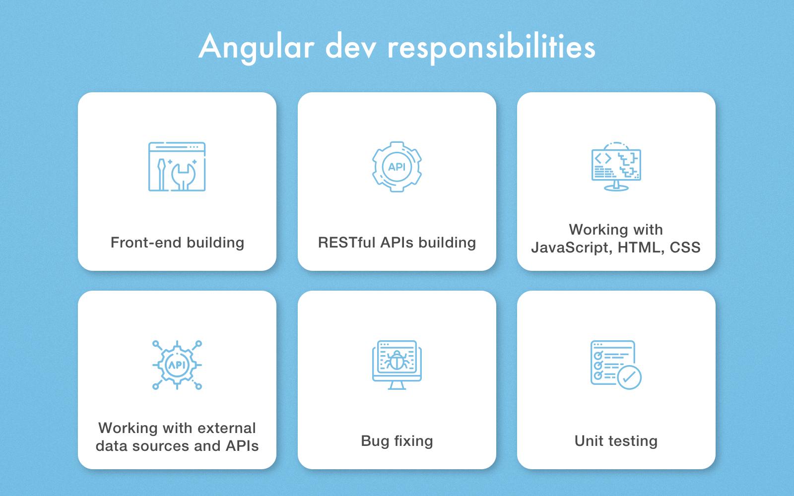 angularjs developer responsibilities