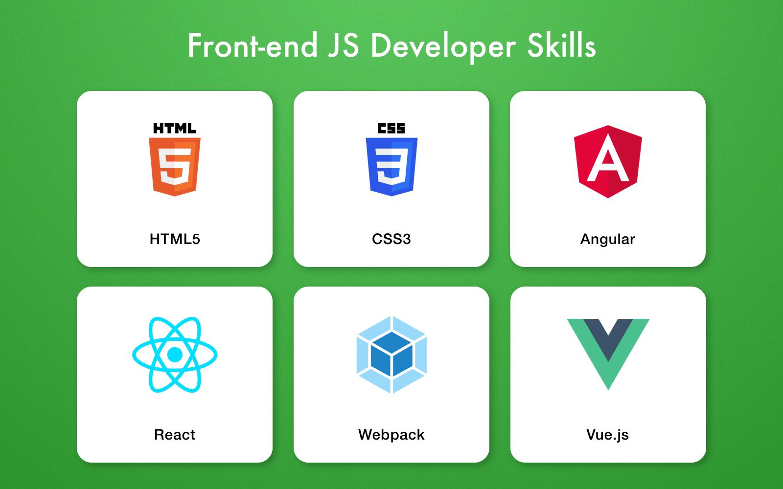 Front-end JavaScript Developer Skills