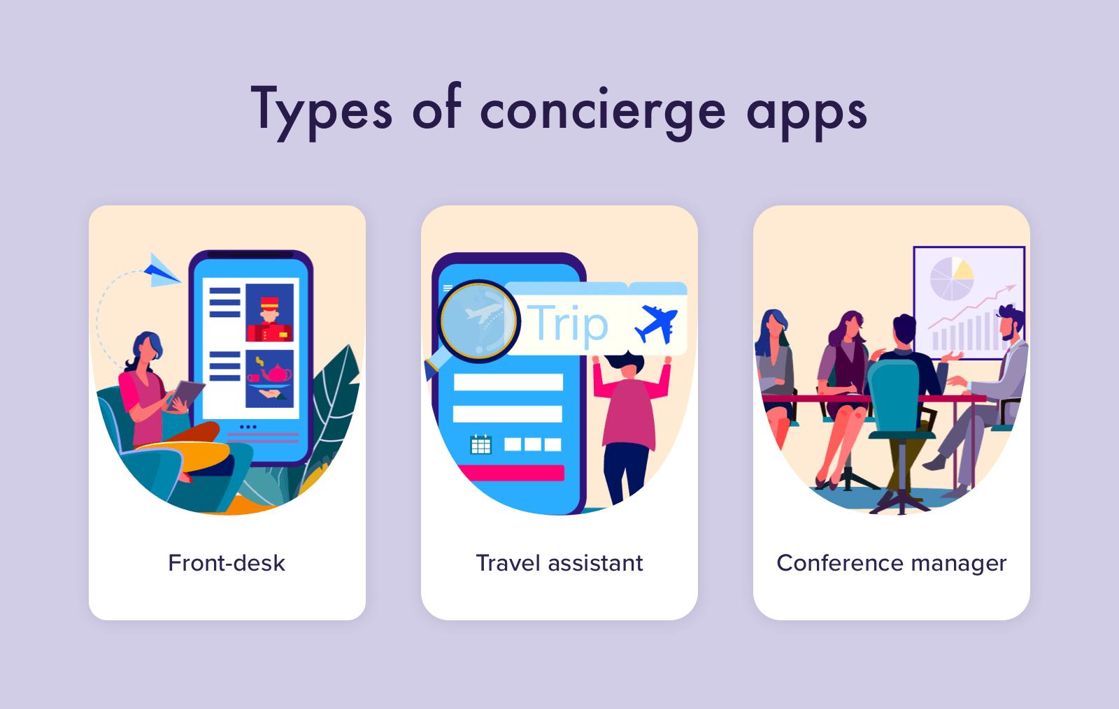 Various digital concierge services