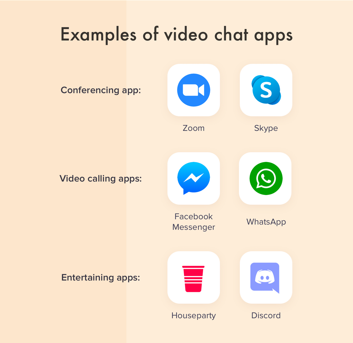 Examples of video chat apps