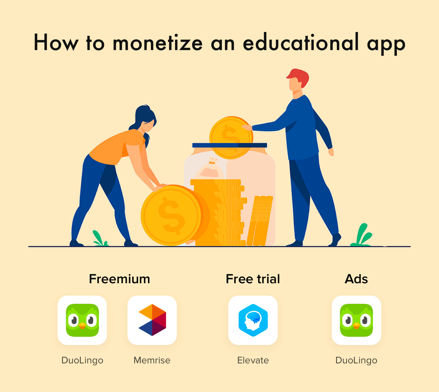 How to monetize an education app