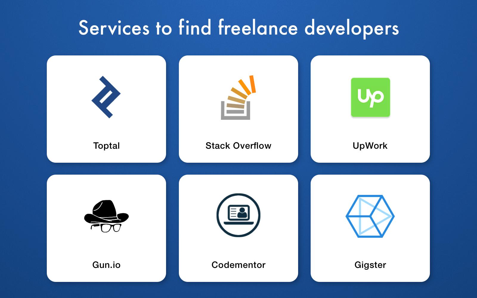 dedicated hiring services