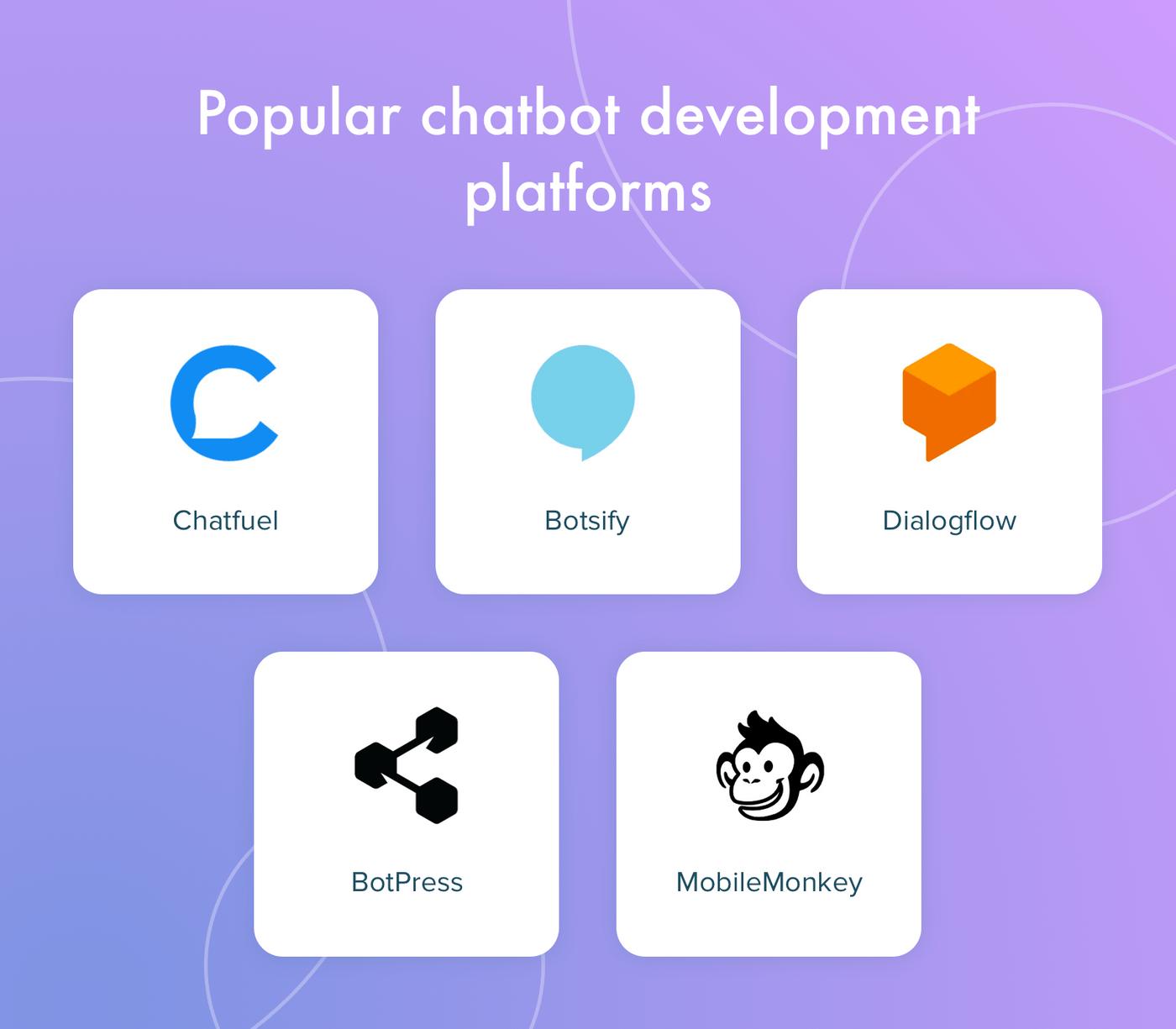 Top 5 chatbot development platforms
