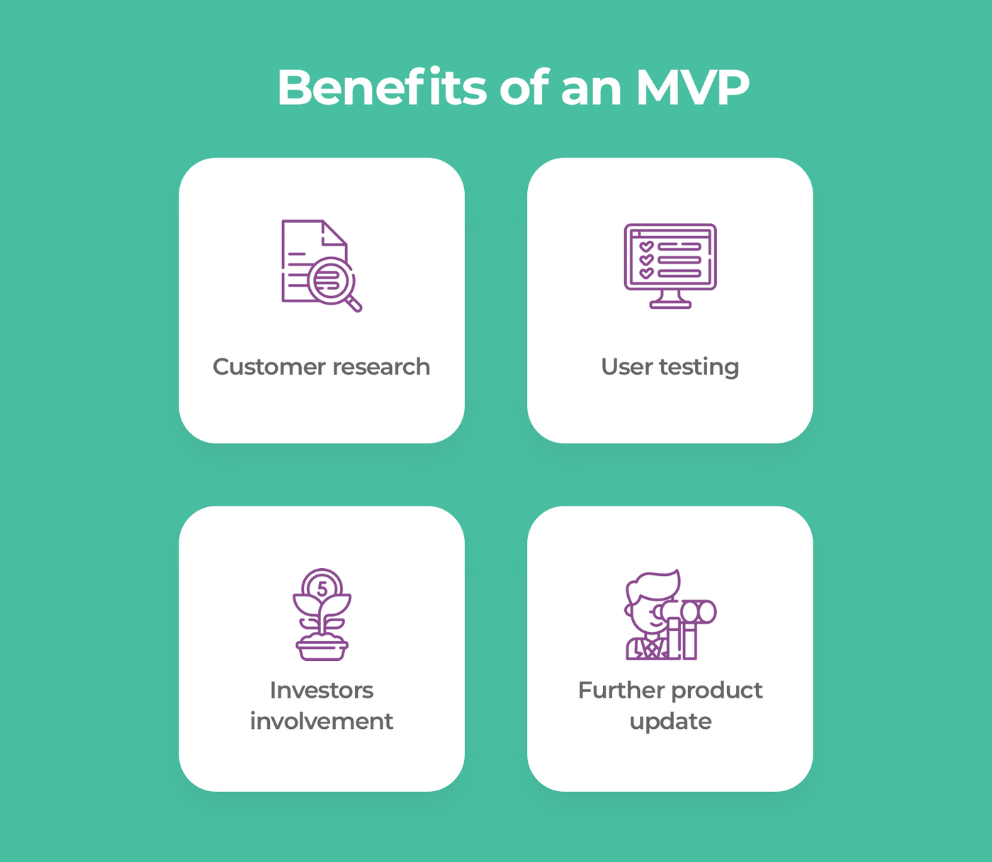 How to use an MVP