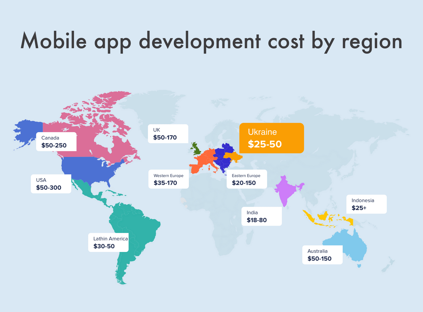 Mobile app cost rates