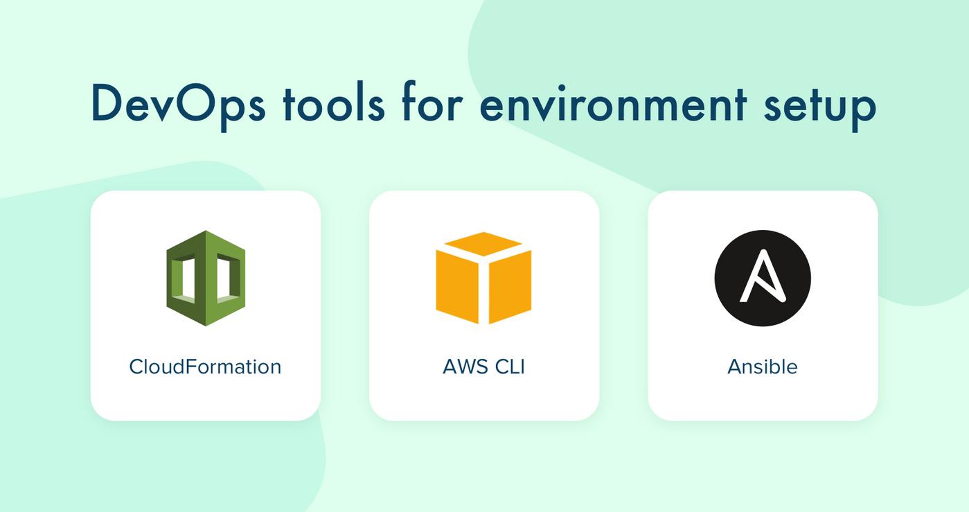 Tools DevOps use for environment setup