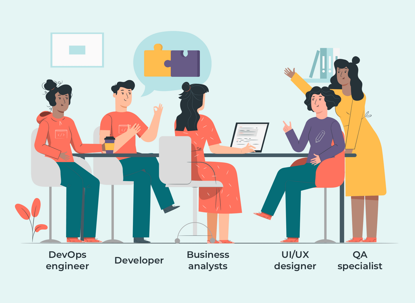 Hire dedicated development team: Members