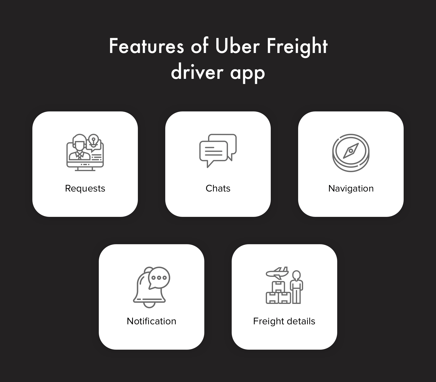 Basic features of Uber for trucking driver app
