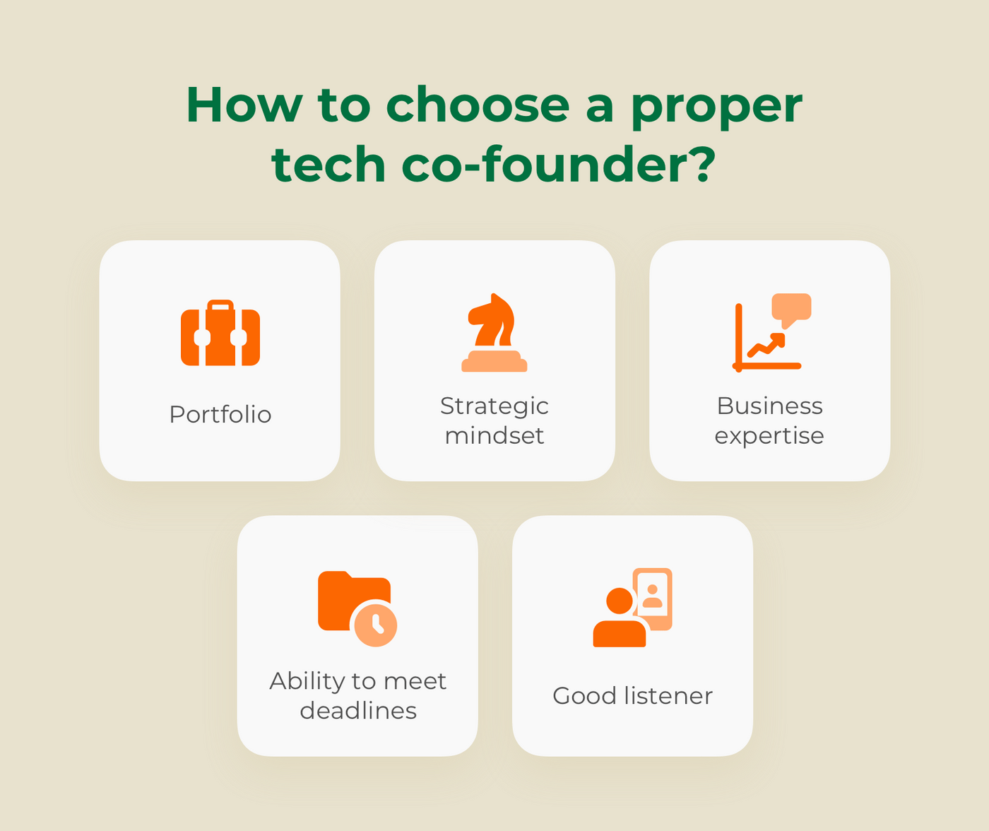 Tech co-founders' skills