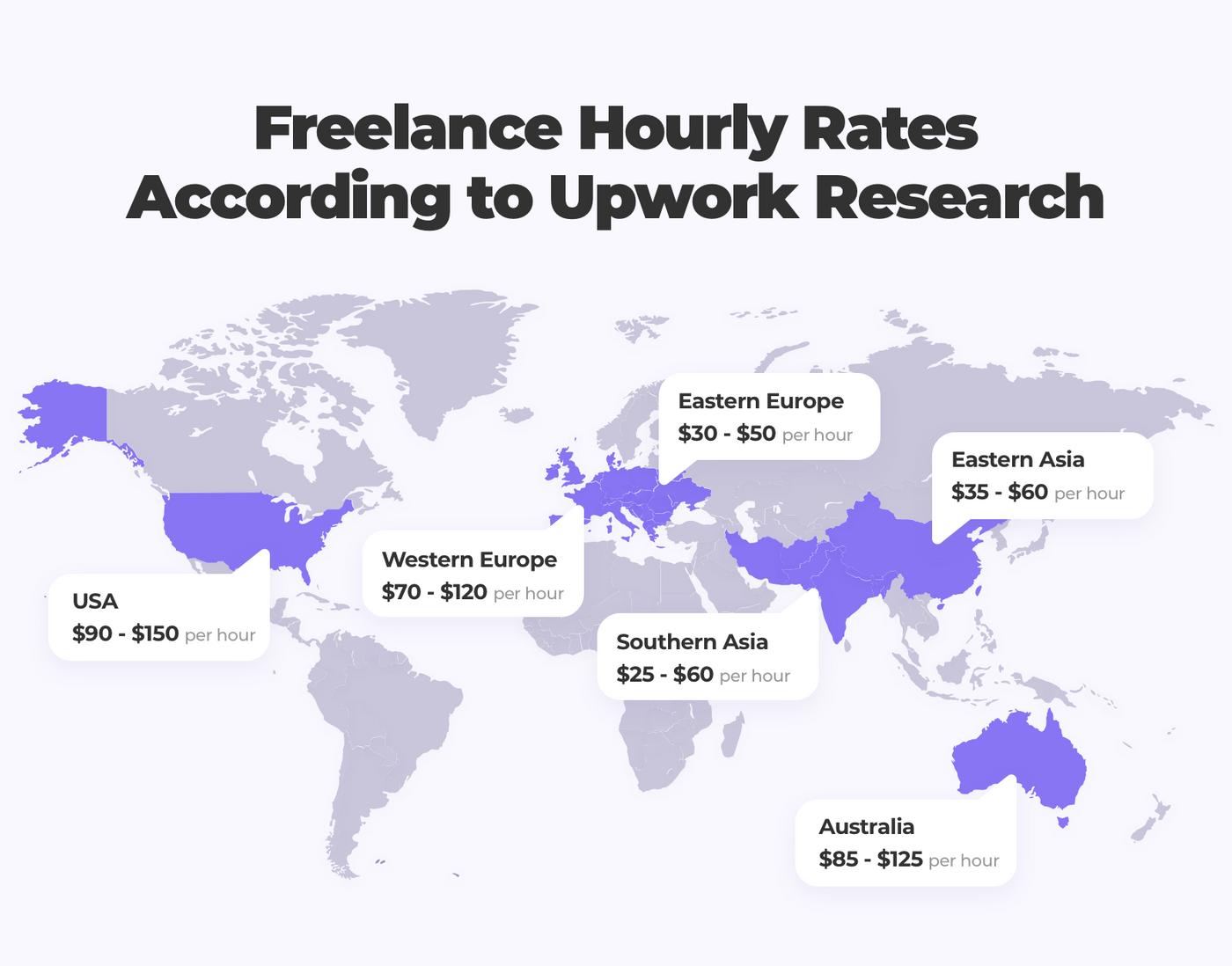 Freelance CTOs hourly rates