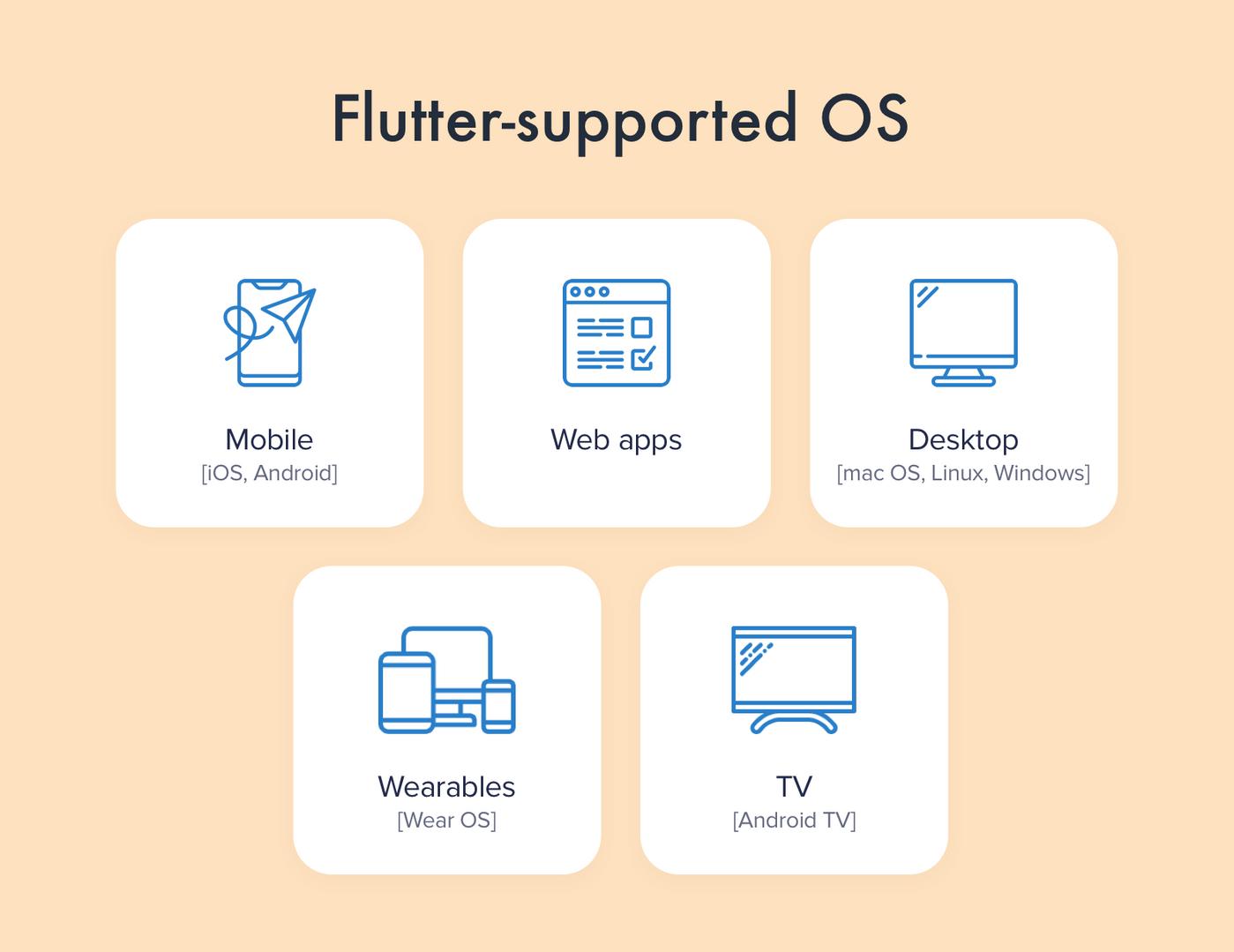 Flutter-supported OS