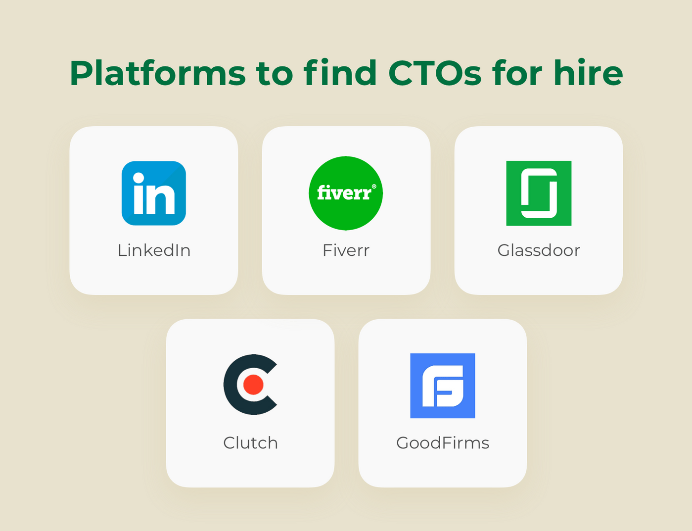 Websites to search for CTOs