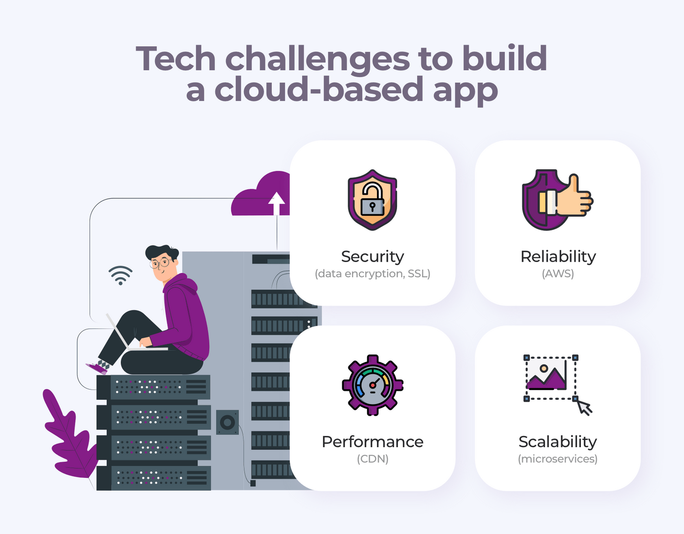 Cloud application development: Challenges to consider