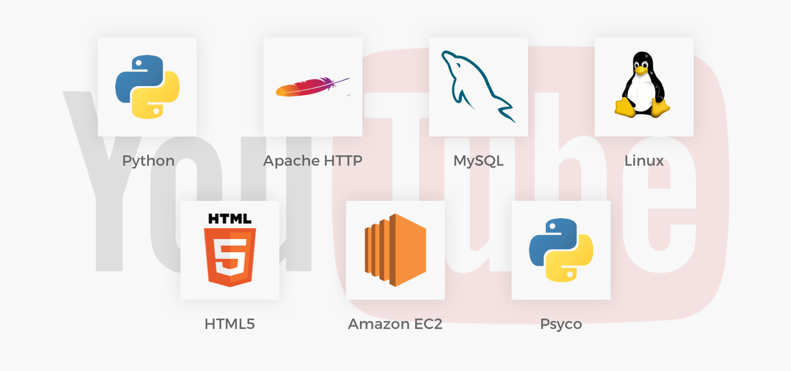 modern web technology stack