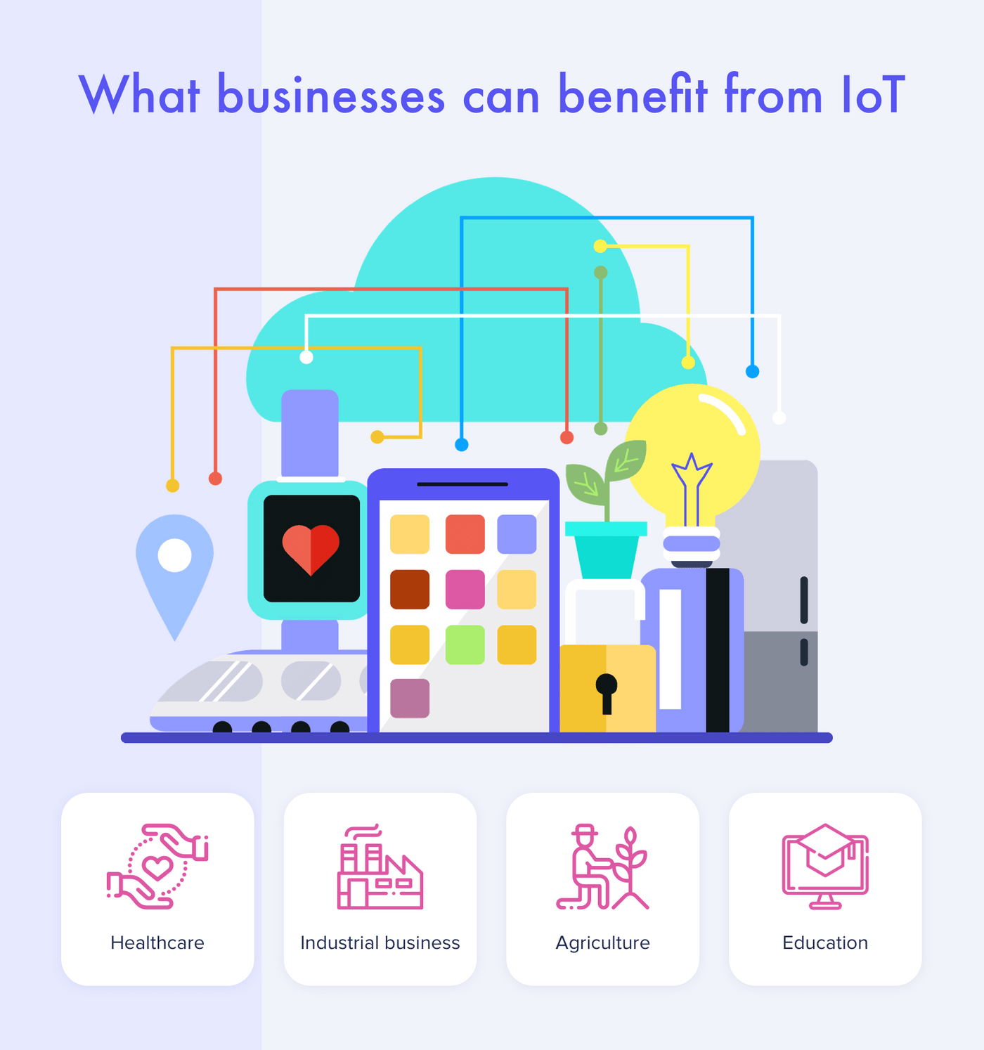 What opportunities can IoT bring to different businesses