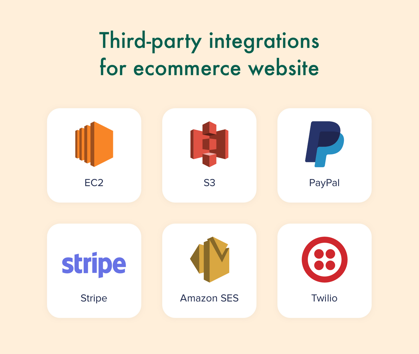 Ecommerce website integrations