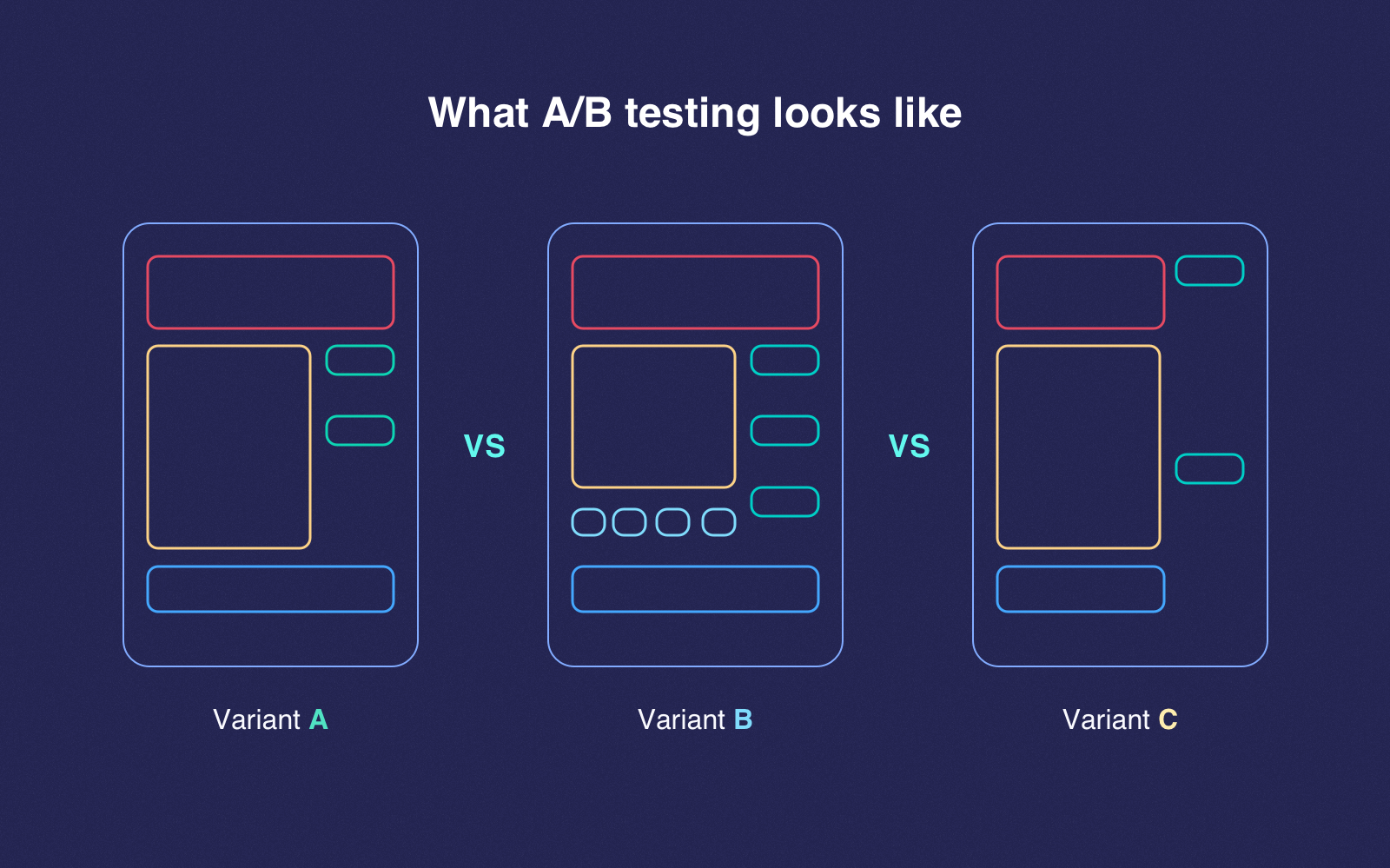 A/B testing is a great personalization tool that you can use