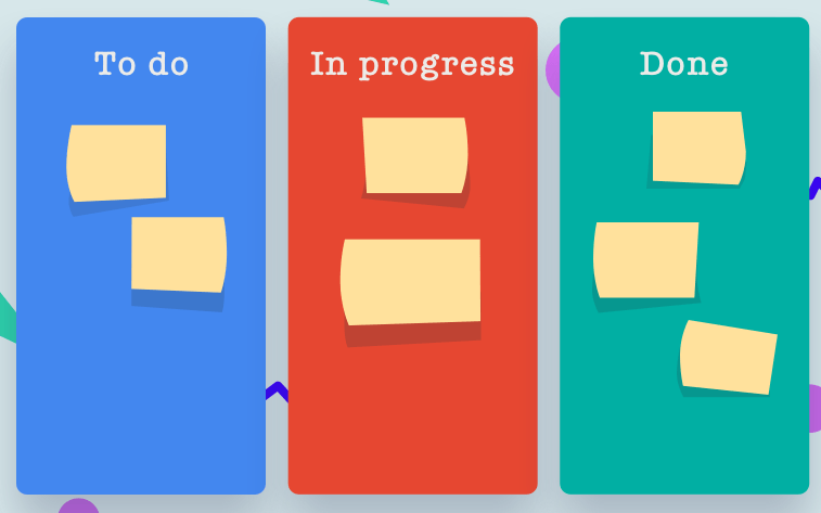 Agile methodology - Kanban