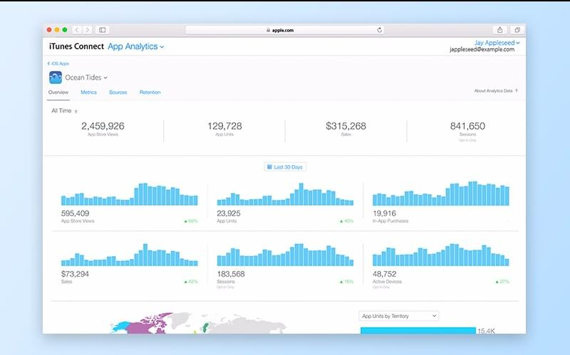 Analytics-services-apple-app-analytics