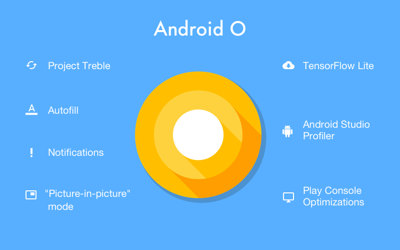 Android O new features