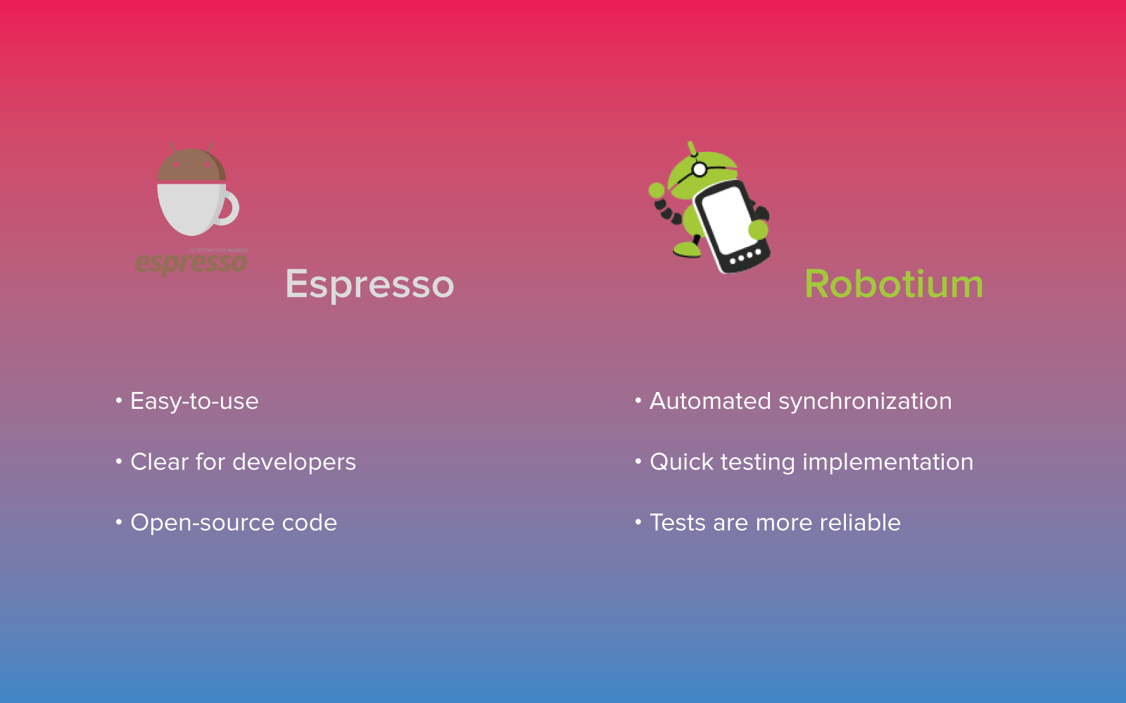 types of automation framework