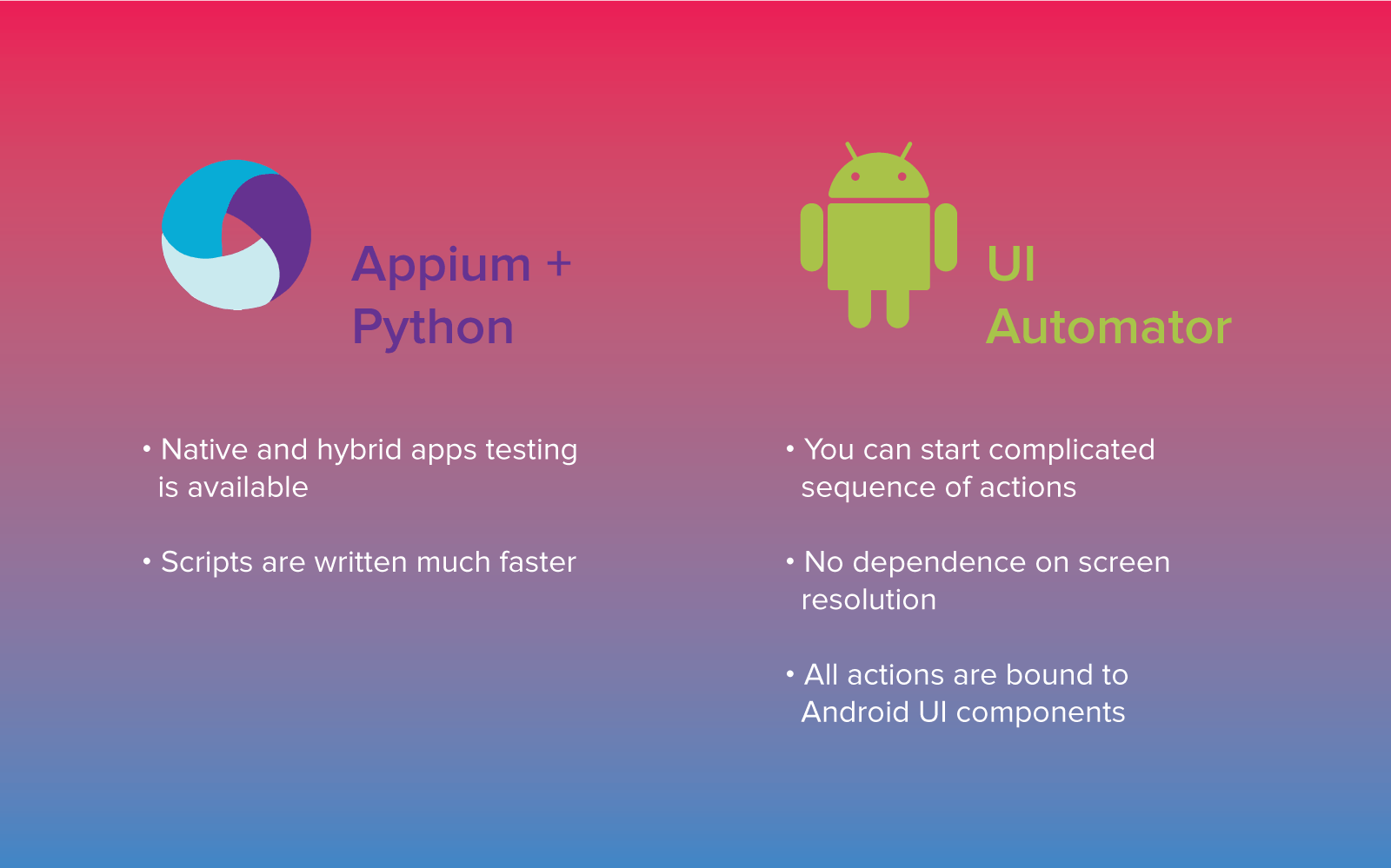Android Automation Testing Frameworks: See The Best of Them