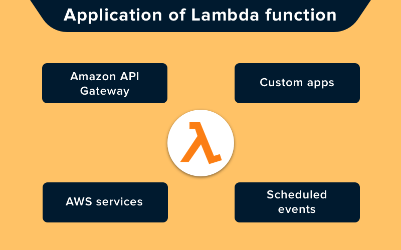 aws lambda local development