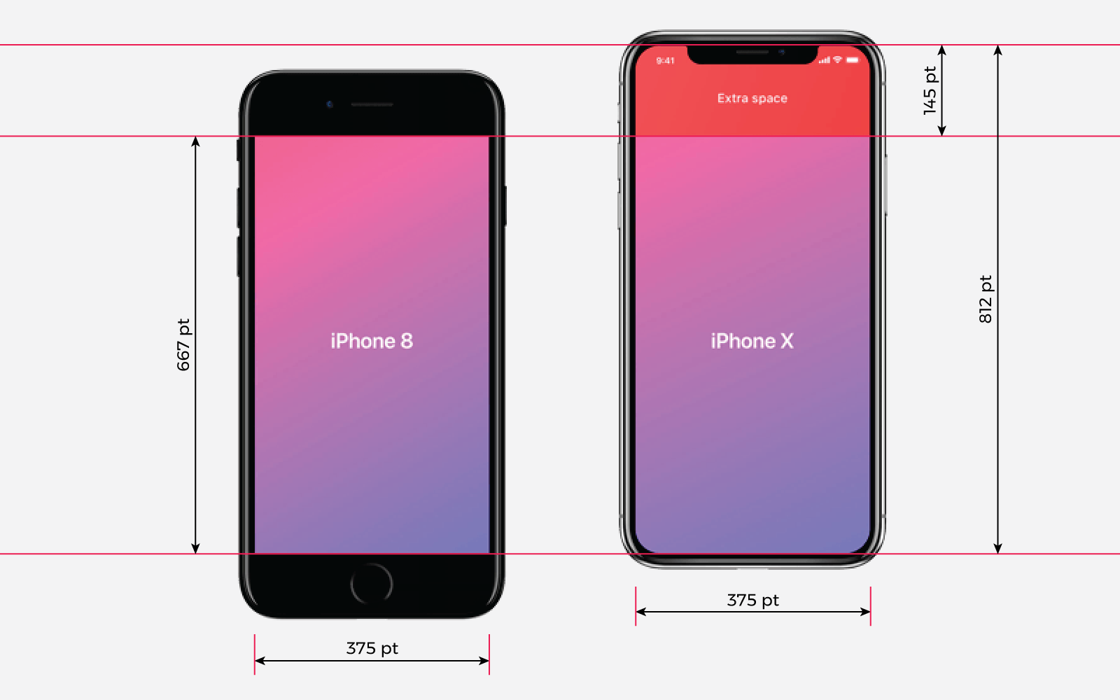 iphone screen dimensions designing for iphone x 9 ways to make your app look neat 12275
