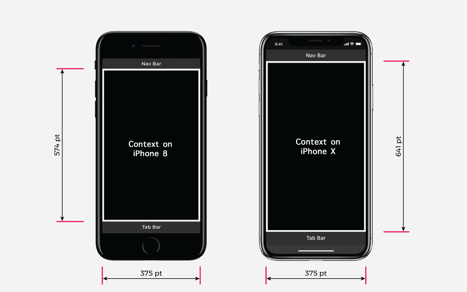 iphone screen resolution designing for iphone x 9 ways to make your app look neat 12289