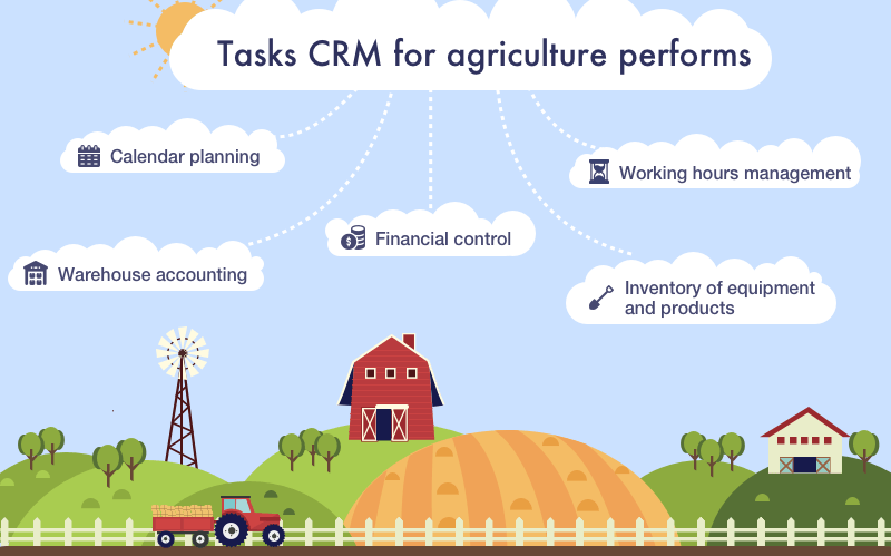CRM software in agriculture