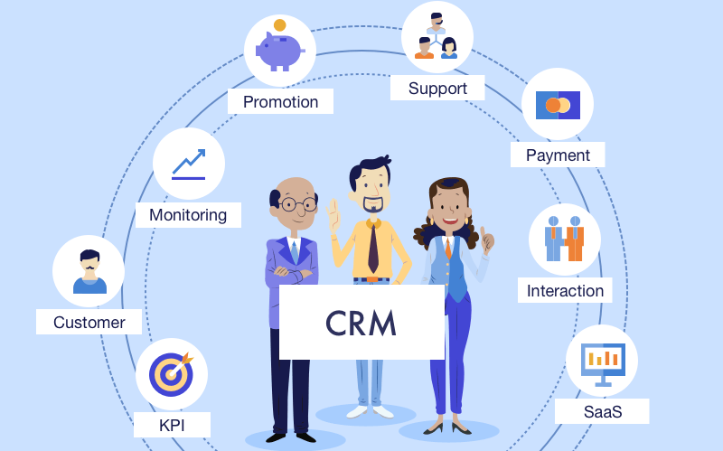CRM for agriculture